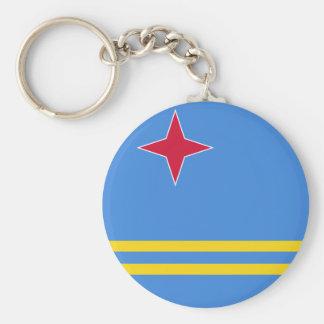 Aruba Flag Keychain
