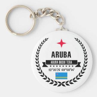 Aruba Keychain