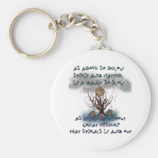 As Above So Below Keychains