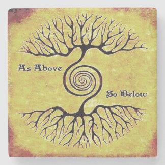 As Above, So Below.Tree Of Life, Spiritual Coaster