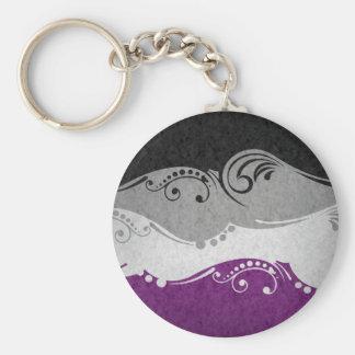 Asexual Ornamental Flag Keychain