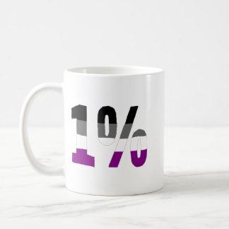 Asexuality: 1% coffee mug
