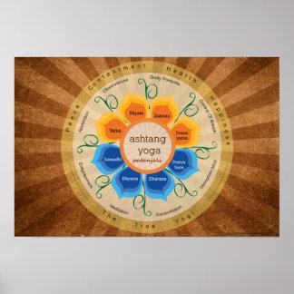 Ashtang Yoga poster for Yoga studios