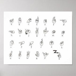 ASL Chart Poster