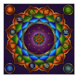 Astrological Mandala Photograph