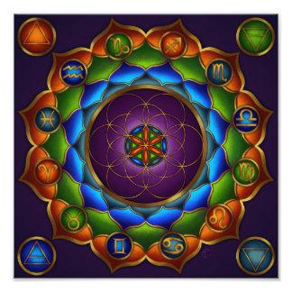 Astrological Mandala Print by Rachel C Bemis Photo