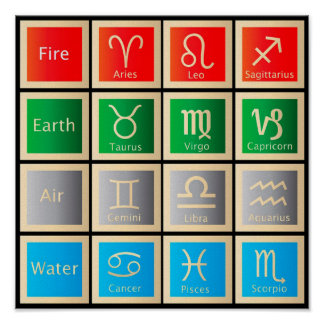 Astrology Chart, Fire, Earth, Air and Water Poster