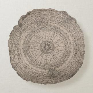 Astrology Chart pillow