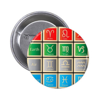 astrology signs birth signs zodiac astrology pin