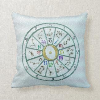 Astrology Zodiac Wheel +gift Throw Pillow