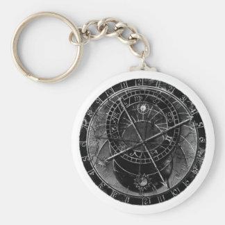 Astronomical clock keychain