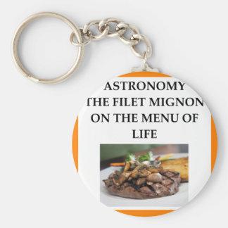 ASTRONOMY KEYCHAIN