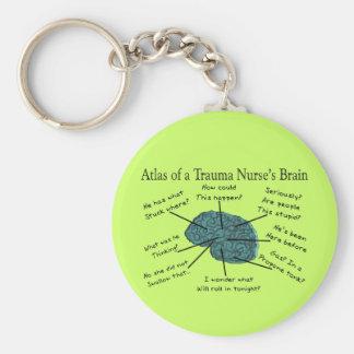 Atlas of a Trauma Nurse's Brain Keychain