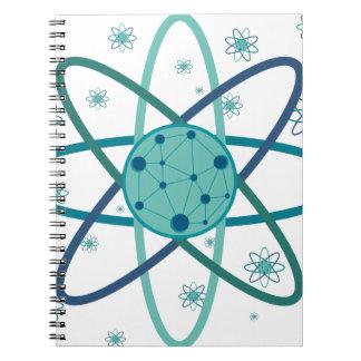 Atom Notebooks