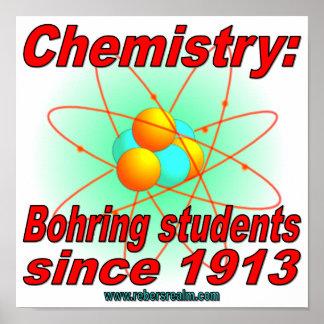 Atome de Bohr Poster