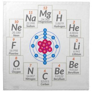 Atomic Countdown Napkin