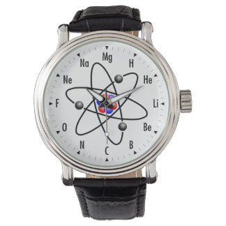 Atomic Science / Chemistry Watch