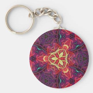 Atoms Meet Keychain