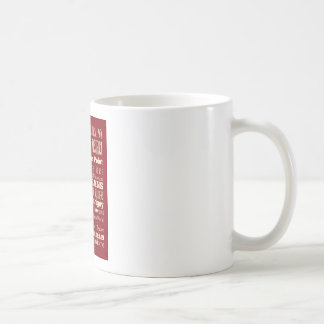 Attractions and Famous Places of New Orleans Coffee Mug