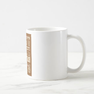 Attractions and Famous Places of Pittsburgh Coffee Mug