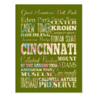 Attractions & Famous Places of Cincinnati, Ohio. Postcard