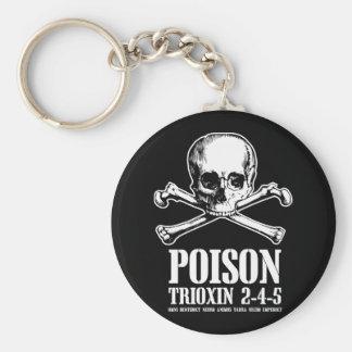 Aube de Trioxin 3-4-5 de zombi de poison des morts Porte-clé Rond