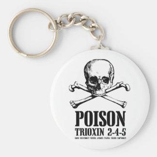 Aube de Trioxin 3-4-5 de zombi de poison des morts Porte-clés