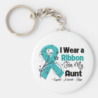 Aunt - Ovarian Cancer Ribbon Basic Round Button Keychain