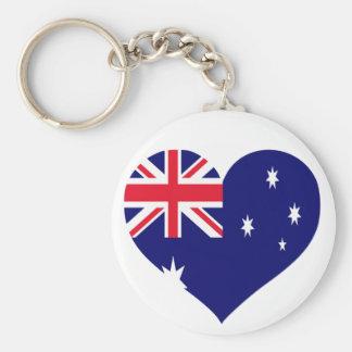 Australia Love Basic Round Button Keychain