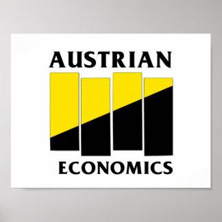 Austrian Economics Punk Poster