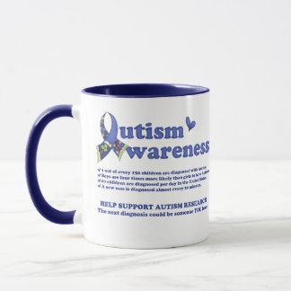 Autism Awareness (facts about Autism) Mug