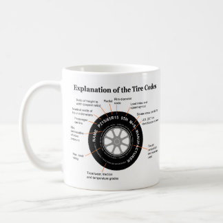 Automobile Tire Identification Diagram Coffee Mug