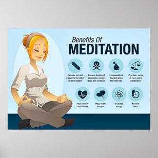 Avantages de méditation affiche