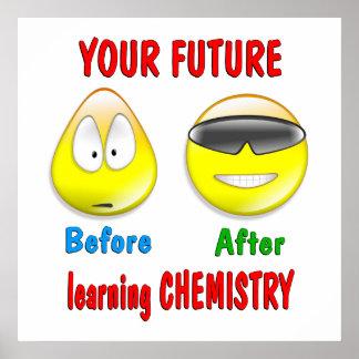 Avenir de chimie posters