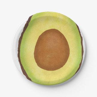 Avocado Paper Plate! Paper Plate