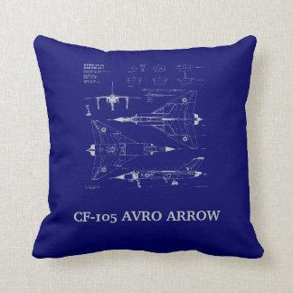 Avro Arrow Blueprint Throw Pillow