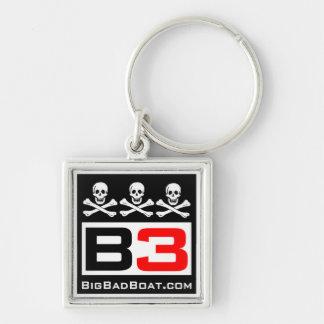 [B3] Keychain