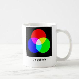 b54test19 coffee mug