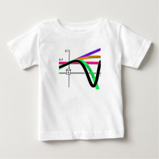 Baby's First Taylor Series Baby T-Shirt