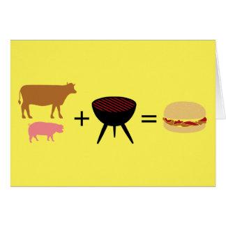 Bacon Burger Recipe Card