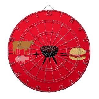 Bacon Burger Recipe Dartboard