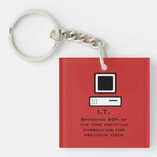 Bad Computer science Keychain