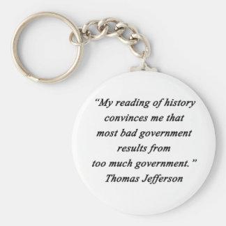 Bad Government - Thomas Jefferson Basic Round Button Keychain