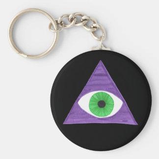 Badass Illuminati Keychain