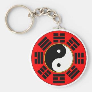 Bagua trigram keychain