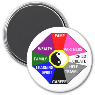 BAGUA with colors and labels - magnet