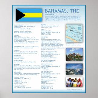 Bahamas,The Poster