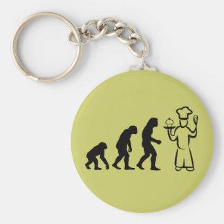 Baker Evolution Key Chains