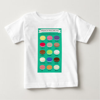 Baker's Joy Collection: French Macarons Tee Shirts