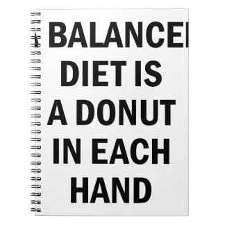 Balanced Diet Spiral Notebook
